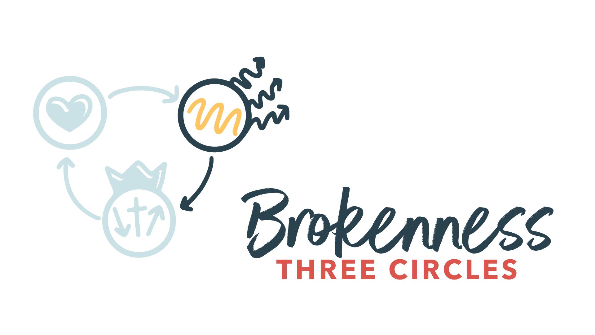 3 Circles Part 2