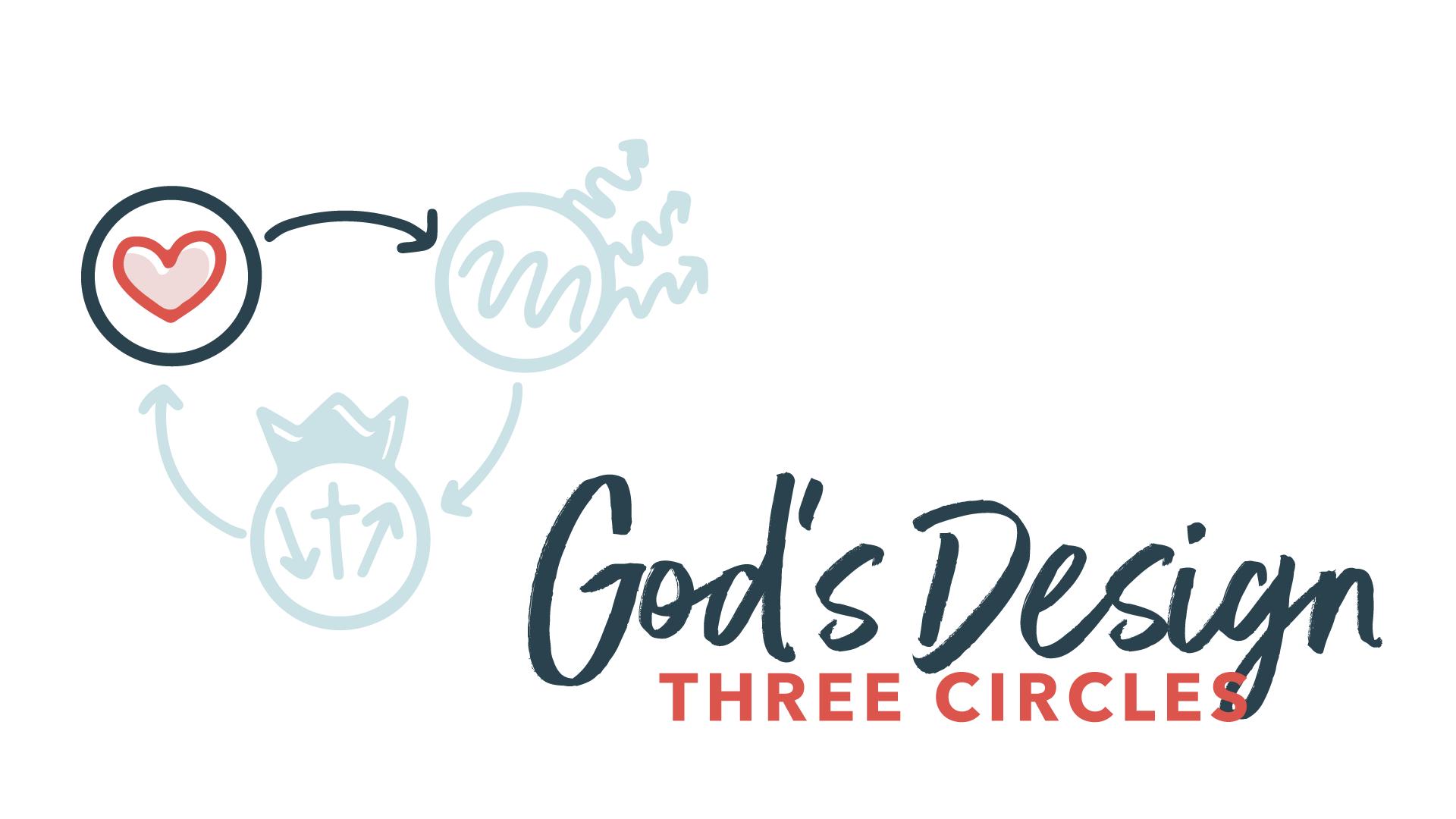3 Circles: Part 1