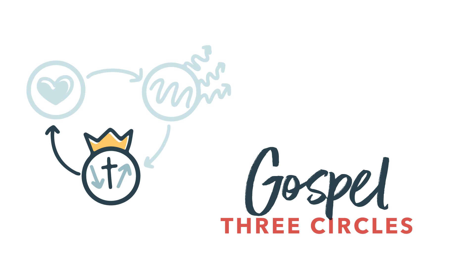 3 Circles Part 3